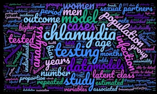 "Word cloud for the thesis ""Chlamydia trachomatis infection in Sweden: time trends, risk factors, and prevalence"""